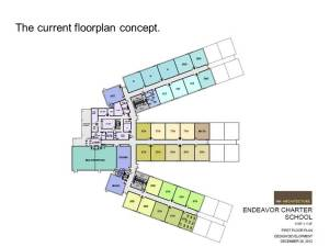 Floorplan Concept